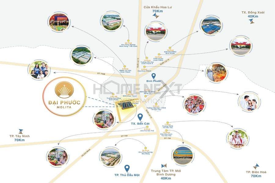 Tiện ích ngoại khu Đại Phước Molita đa dạng, rút ngắn thời gian di chuyển của cư dân